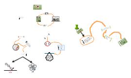 Servicios complementarios y aprovechamiento de flujos