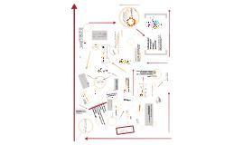 Digital Learning Collaborative (DLC):