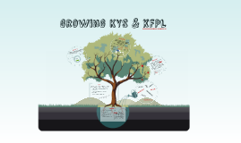 growing roots: