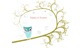 Copy of Types of Poetry