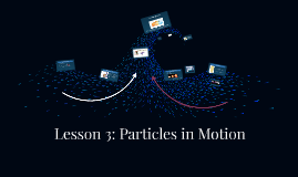 Lesson 3: Particles in Motion