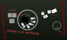 online tv werbung, formen & beispiele