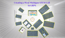 STEM Expansion in GRPS