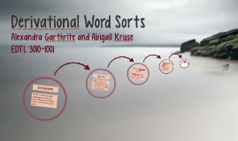 Derivational Word Sorts