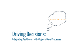 Decisions = Data + Process