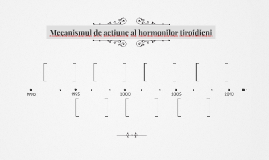 Mecanismul de actiune al hormonilor tiroidieni