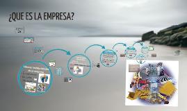 Copy of ¿QUE ES LA EMPRESA?