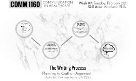 Week #7 | The Writing Process