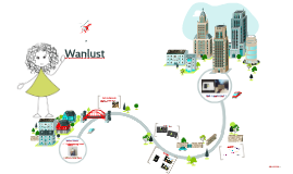Wanlust