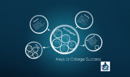 Copy of Keys to College Success