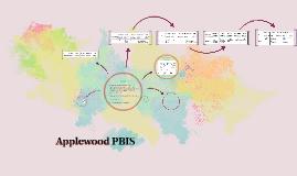 Applewood PBIS