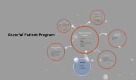Copy of Copy of Grateful Patient Program
