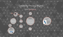 Celebrity Privacy Rights