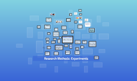 Lesson 1 Research Methods: Experiments 8-10 hours
