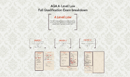 AQA A-Level Law- Full spec breakdown of content