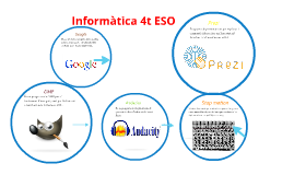 Informàtica 4t ESO