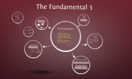 Copy of The Fundamental 5