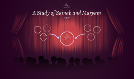 A Study of Zainab and Maryam