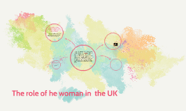 Copy of The role of he woman in  the UK