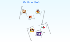 My Three Meals