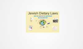Copy of Jewish Dietary Laws