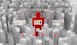 Copy of Diferencia entre personalidad, temperamento y caracter