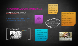 Copia de Mind Mapping Template