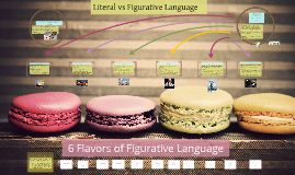 Copy of Flavors of Figurative Language