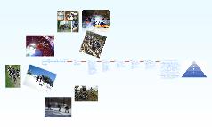 Timeline and goals for GSHSL