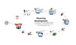 Copy of elearning development process