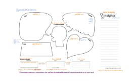 Copy of DTAL. Leticia Britos. Castellano - Empathy Map template