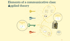 Elements of a communicative class