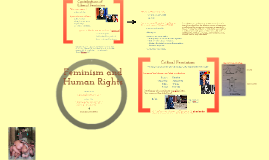 Feminism and Human Rights