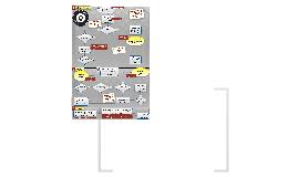 Assault Overview