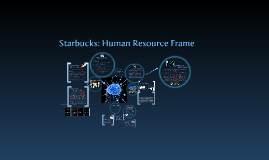 Organization Profile: Starbucks