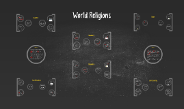 Copy of World Religions