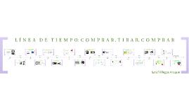 """Línea de Tiempo: Video """"Comprar, Tirar, Comprar"""""""