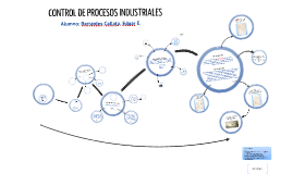 Copy of Control de Procesos industriales