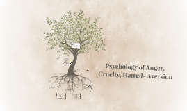 Copy of Psychology of Anger,