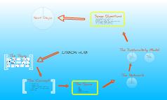 LISBON HUB