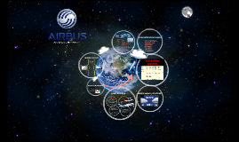 Copy of Copy of AIRBUS Industry