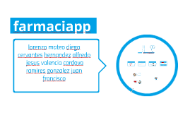 farmaciapp software