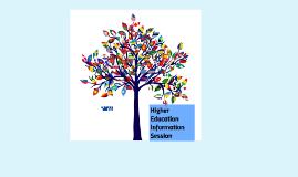 (Initial Presentation) Higher Education Information Session 1.0