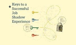 Keys to a Successful Job Shadow Experience