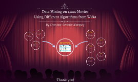 Data Mining on 1,000 Movies