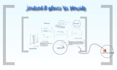Johnson & Wales Vs. Housing