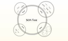 SOA Test