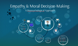 Empathy & Moral Decision-Making