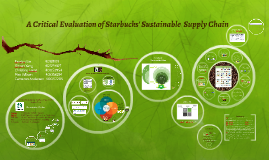 Copy of Starbucks - Sustainable Business and Supply Chain Design