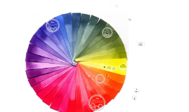 Copy of The Color Personality Test